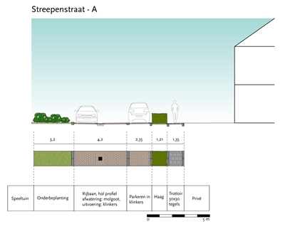 Doorsnede_Streepenstraat-A